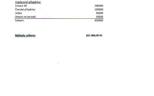 Příloha 7B - rozpočet